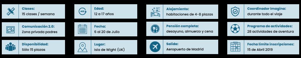 Características Little Canada